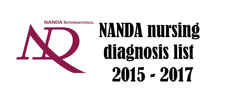 NANDA nursing diagnosis list 2015-2017
