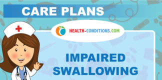 IMPAIRED SWALLOWING