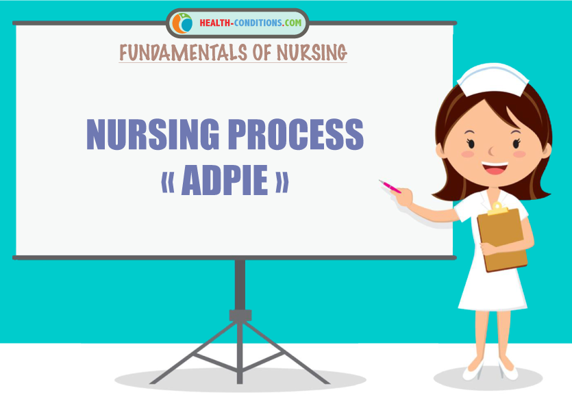 family health assessment according to gordon s 11 functional health patterns Gordon's functional health patterns is a method devised by marjory gordon to be used by nurses in the nursing process to provide a more comprehensive nursing assessment of the patient.